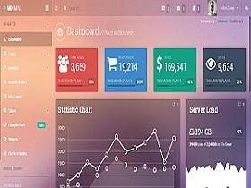 HTML模板:华丽而又强大的响应式设计后台管理模版